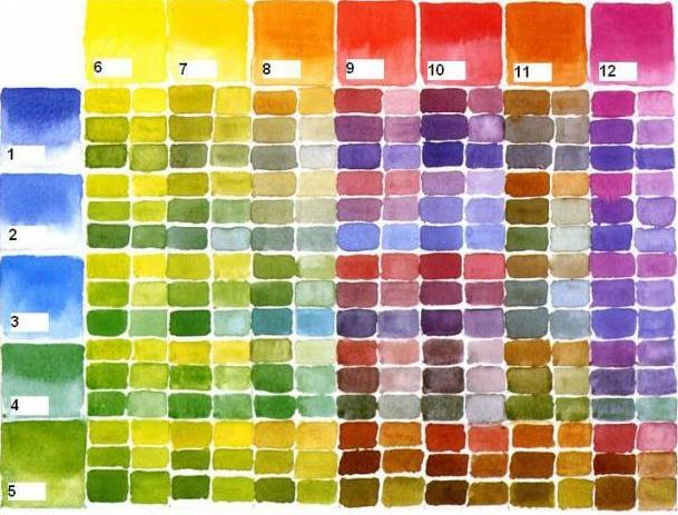 Le cercle chromatique les couleurs et melanges aquarelle - Couleur complementaire du gris ...
